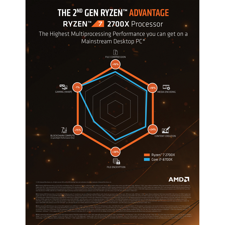 Advanced PC 3360 - eSports Pro Edition