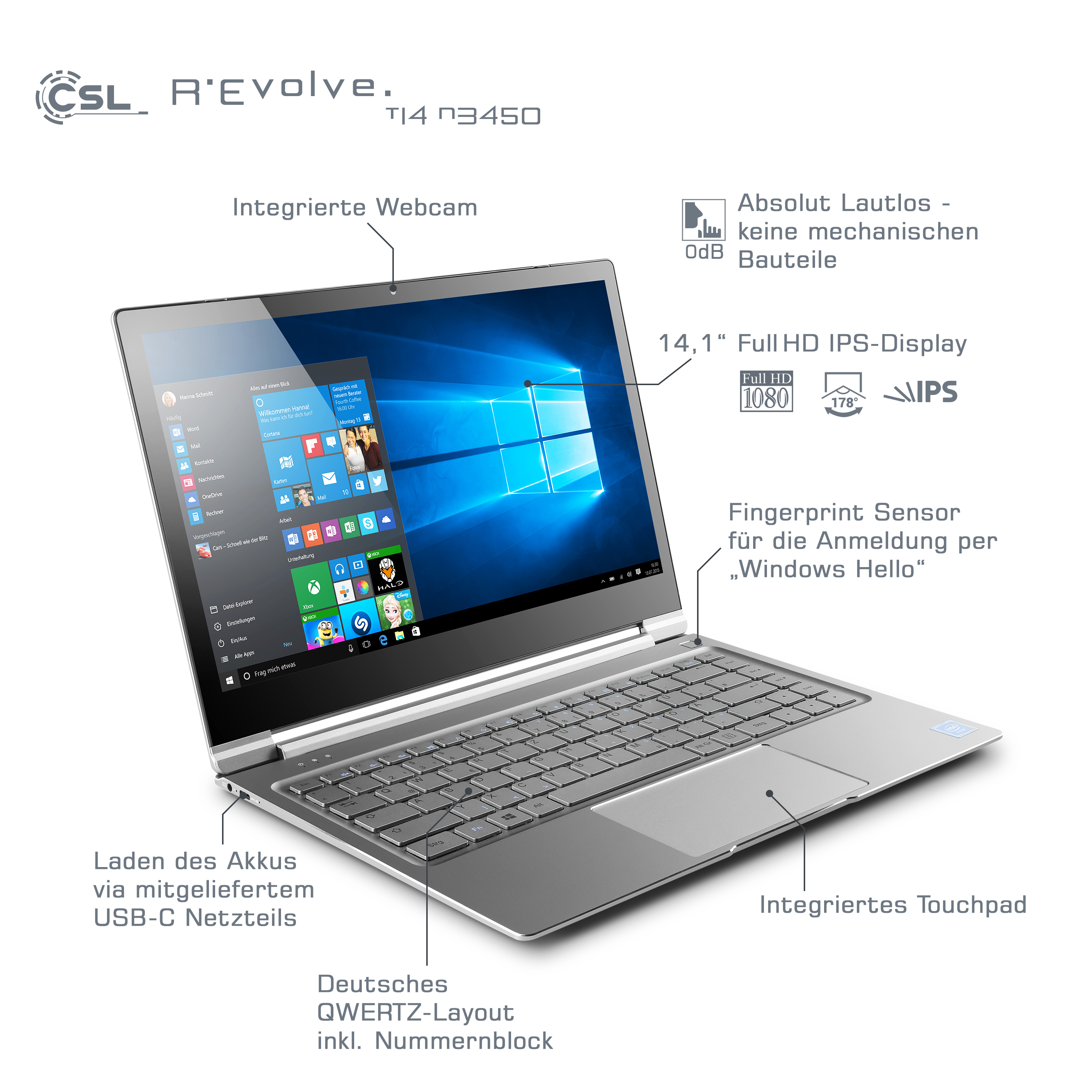 R'Evolve t14 Features