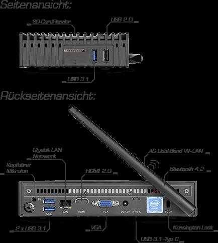 Narrow Box Ultra HD Storage Line - Seiten- und Rückseitenansicht